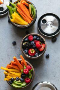zapotrzebowanie kaloryczne, dieta